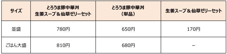 photo_20200115_tonchu_kakaku.jpg